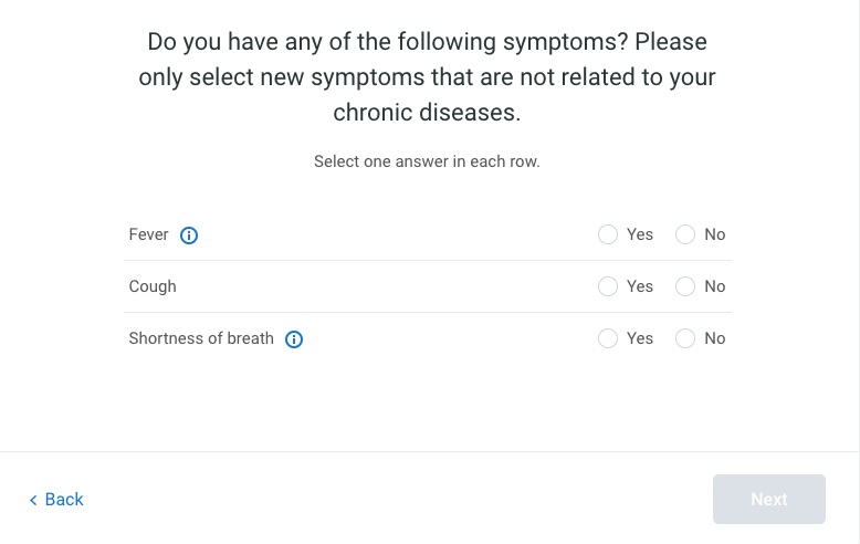2-questions about your symptoms